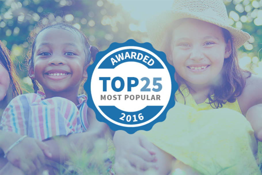 IT'S OFFICIAL: Announcing the Most Popular kids activity Awards in South Africa for 2016!
