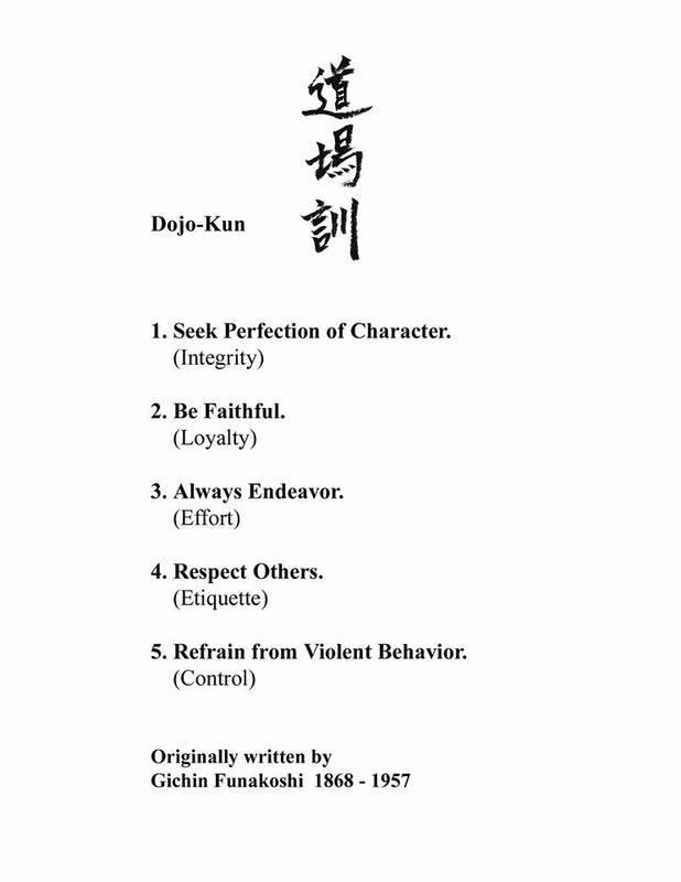Dojo Kun - Dojo Code