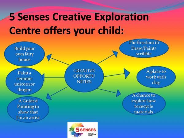 Spring Workshop Special Linden Arts & Crafts School Holiday Activities _small